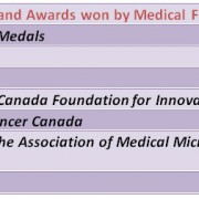 Best Medical Schools in Canada Part 1