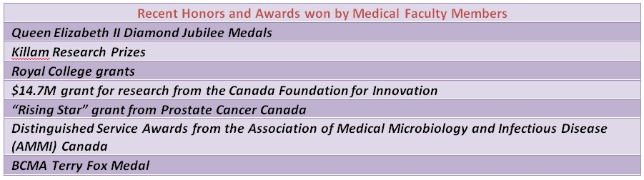 Best-Medical-Schools-in-Canada-part-1