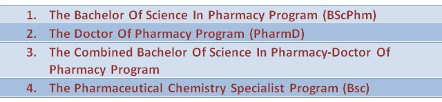 Best Pharmacy Schools in Canada – Part 1