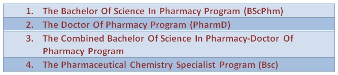 Best Pharmacy Schools in Canada – Part 1